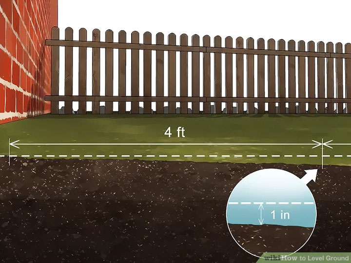 how to level ground for swing set